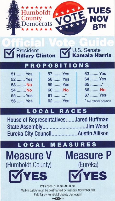 2016 Democratic Endorsements